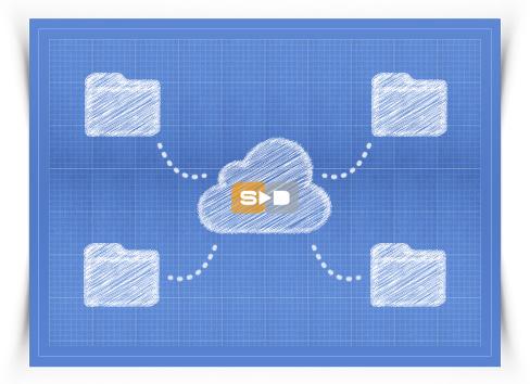 Fileserver für persistente Daten